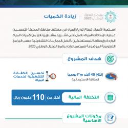 الأميره هيفاء الفيصل تكرم الزميل الاعلامي عبد الله العيد